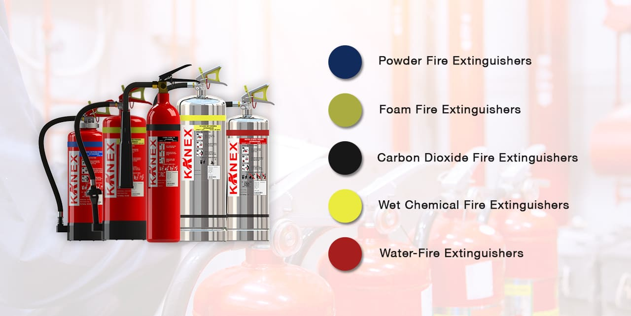 Understanding the Fire Extinguisher Types by Its Colors